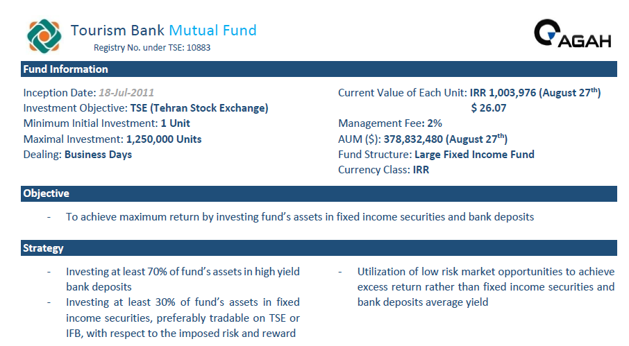 Tourism Bank Mutual Fund