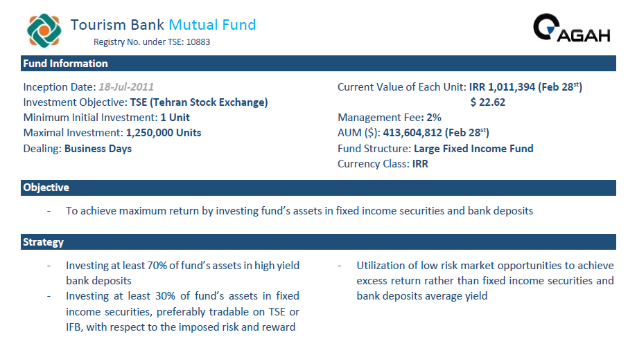 Tourism Bank Fixed Income Mutual Fund Fact Sheet – February 2018