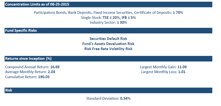 Tourism Bank Fixed Income Mutual Fund Fact Sheet – May 2018